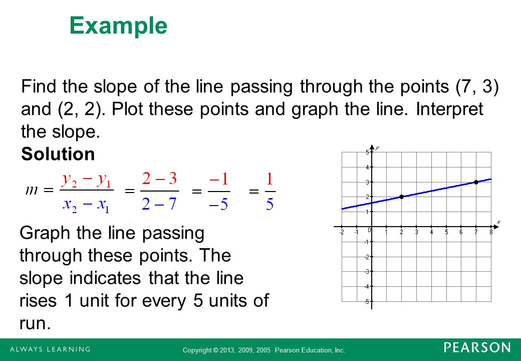 Copyright © 2013, 2009, 2005 Pearson Education, Inc. Example Find the slope of the line passing through the points (7, 3) and (2, 2). Plot these point