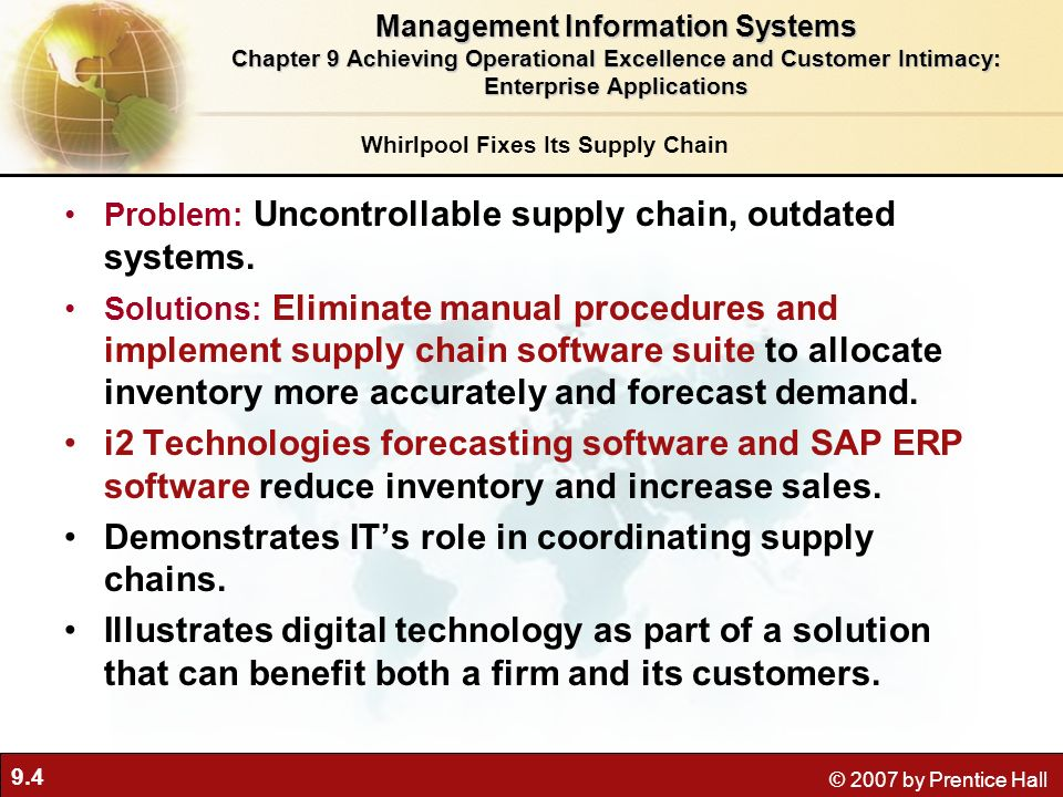 9.4 © 2007 by Prentice Hall Whirlpool Fixes Its Supply Chain Problem: Uncontrollable supply chain, outdated systems.