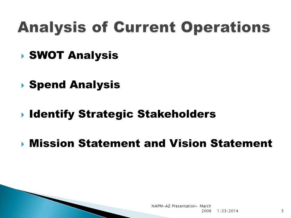 Analysis of Current Operations Implementing Best Practice Feedback 1/23/20144 NAPM-AZ Presentation- March 2009