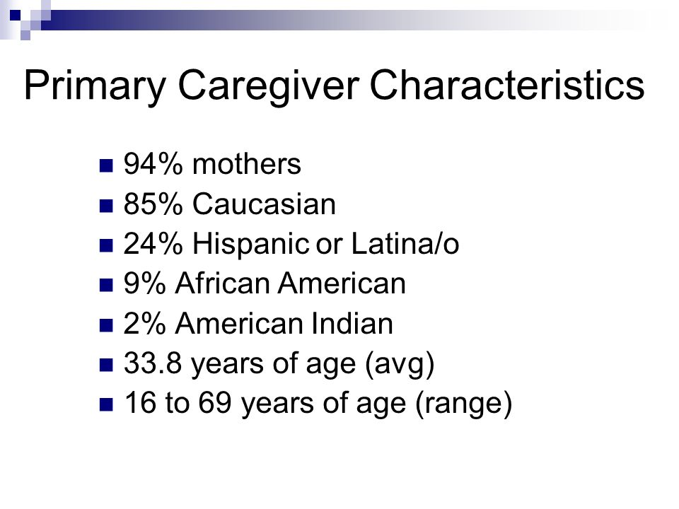 Primary Caregiver Characteristics 94% mothers 85% Caucasian 24% Hispanic or Latina/o 9% African American 2% American Indian 33.8 years of age (avg) 16