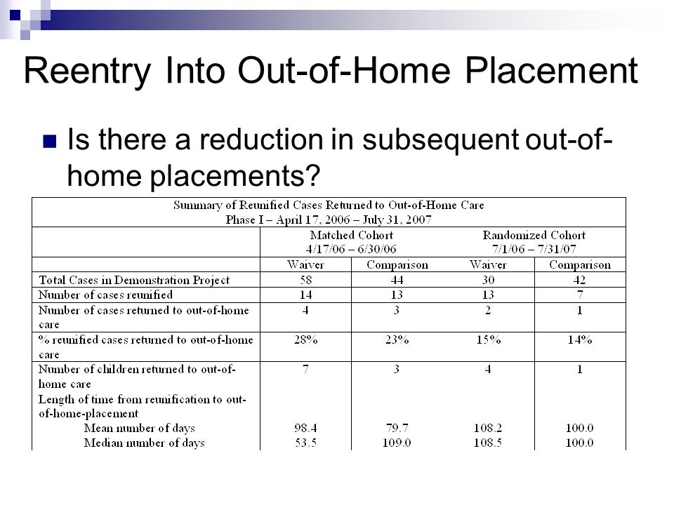 Reentry Into Out-of-Home Placement Is there a reduction in subsequent out-of- home placements?