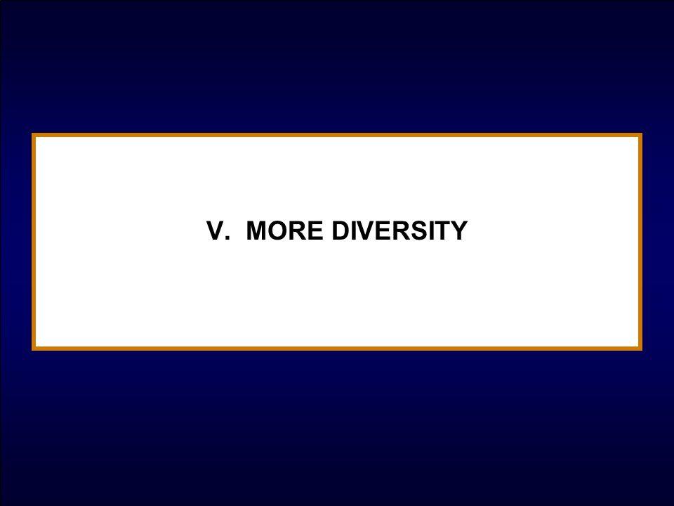 V. MORE DIVERSITY