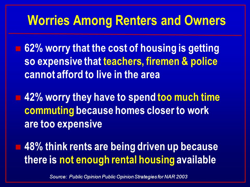 Worries Among Renters and Owners n 62% worry that the cost of housing is getting so expensive that teachers, firemen & police cannot afford to live in the area n 42% worry they have to spend too much time commuting because homes closer to work are too expensive n 48% think rents are being driven up because there is not enough rental housing available Source: Public Opinion Public Opinion Strategies for NAR 2003