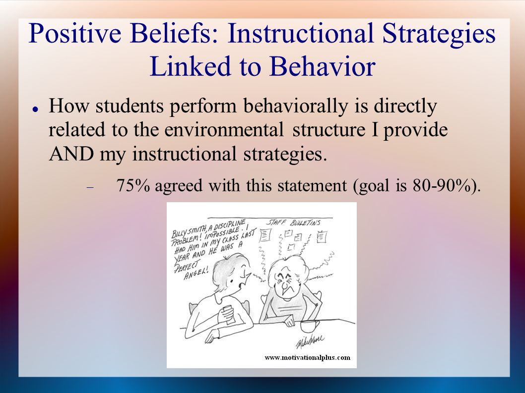 Positive Beliefs: Instructional Strategies Linked to Behavior How students perform behaviorally is directly related to the environmental structure I p