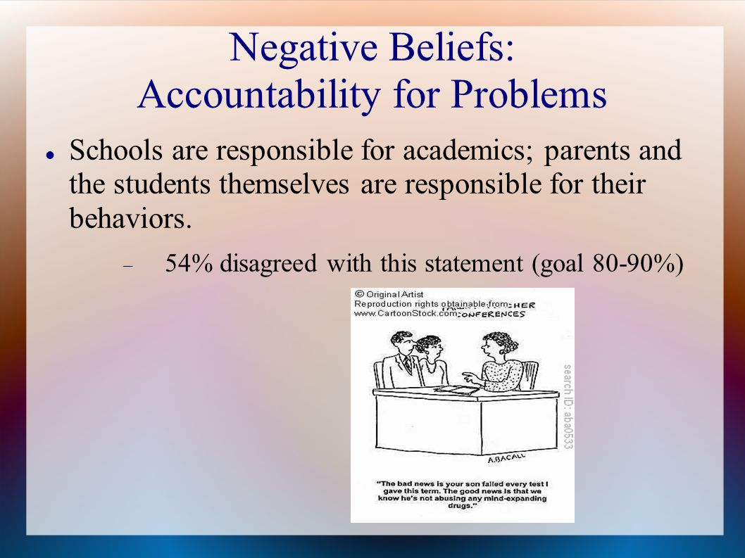 Negative Beliefs: Accountability for Problems Schools are responsible for academics; parents and the students themselves are responsible for their beh