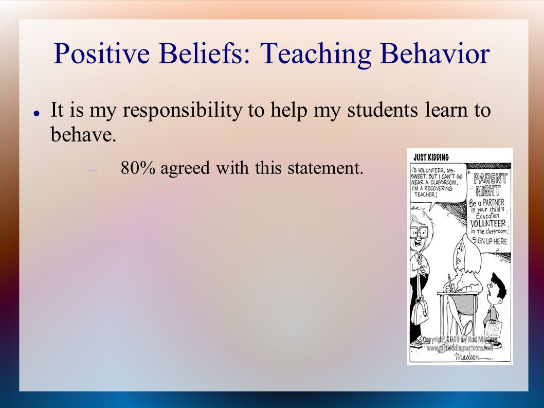 Positive Beliefs: Teaching Behavior It is my responsibility to help my students learn to behave. 80% agreed with this statement.