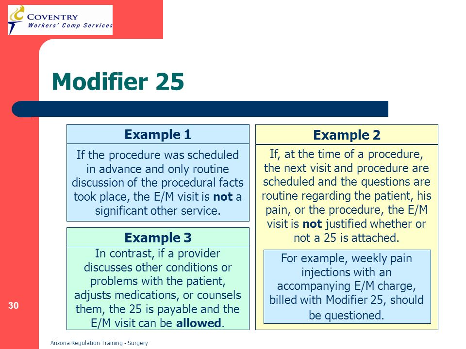 30 Arizona Regulation Training - Surgery Modifier 25 Example 1 Example 2 If the procedure was scheduled in advance and only routine discussion of the procedural facts took place, the E/M visit is not a significant other service.