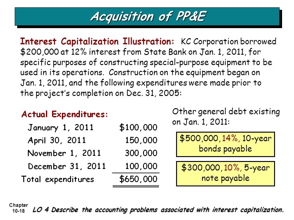 Chapter 10-18 Interest Capitalization Illustration: KC Corporation borrowed $200,000 at 12% interest from State Bank on Jan. 1, 2011, for specific pur