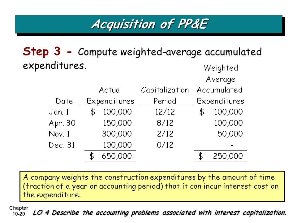 Chapter 10-20 Acquisition of PP&E LO 4 Describe the accounting problems associated with interest capitalization. Step 3 - Compute weighted-average acc
