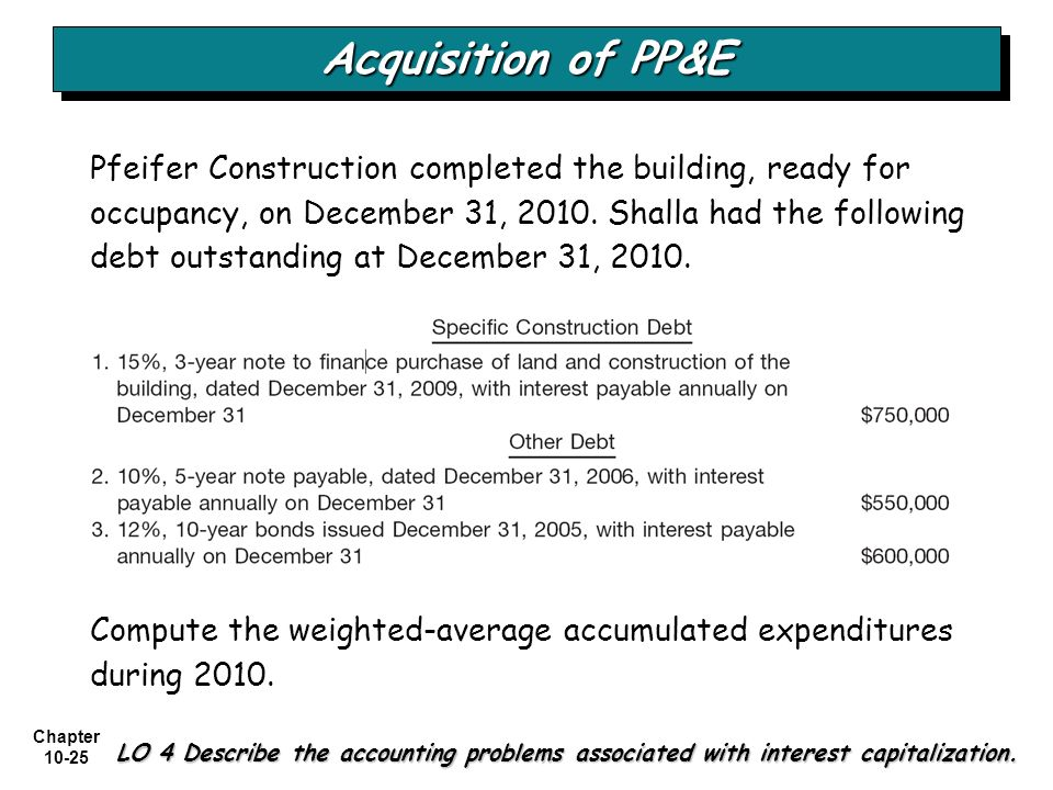Chapter 10-25 Acquisition of PP&E LO 4 Describe the accounting problems associated with interest capitalization. Pfeifer Construction completed the bu