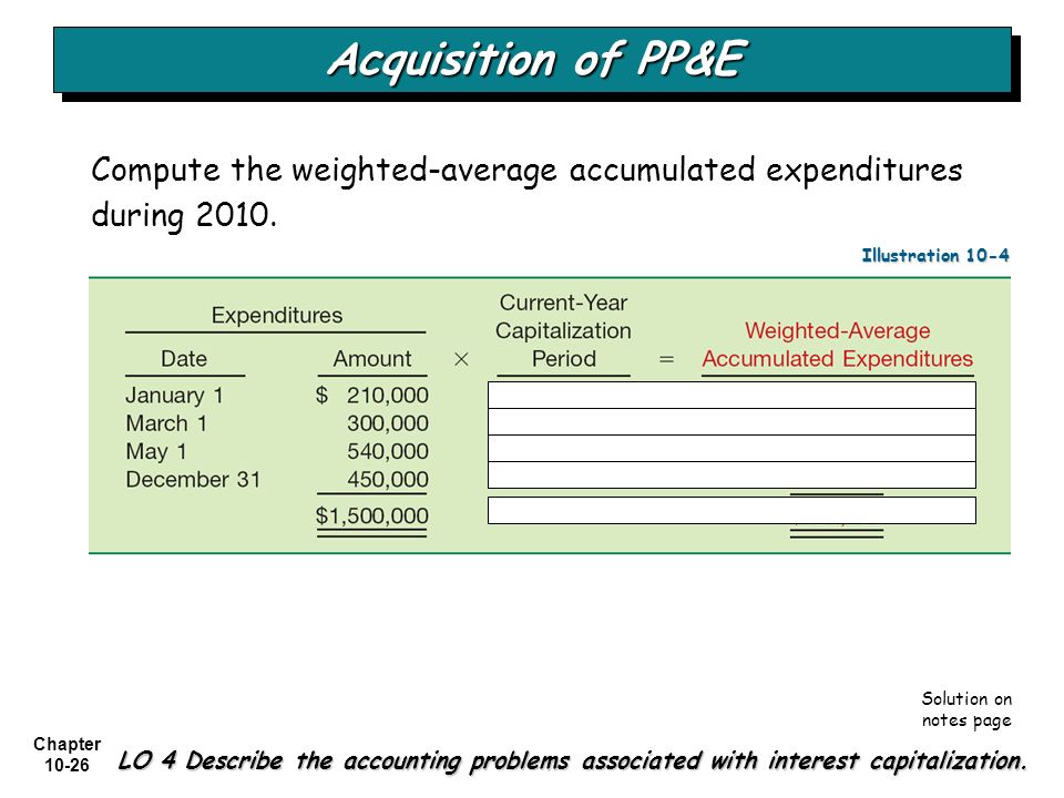 Chapter 10-26 Acquisition of PP&E LO 4 Describe the accounting problems associated with interest capitalization. Compute the weighted-average accumula
