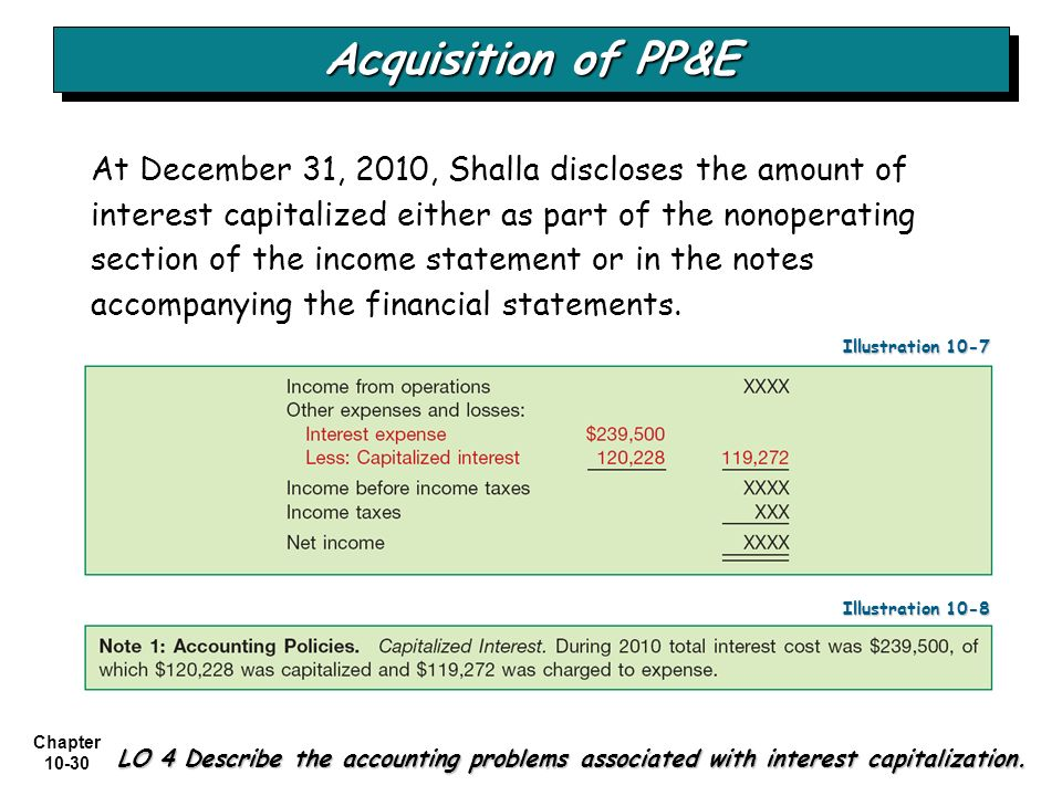 Chapter 10-30 Acquisition of PP&E LO 4 Describe the accounting problems associated with interest capitalization. At December 31, 2010, Shalla disclose
