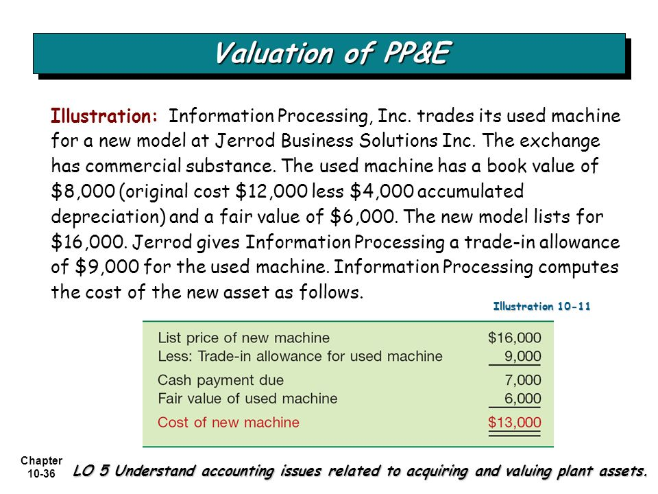 Chapter 10-36 Valuation of PP&E LO 5 Understand accounting issues related to acquiring and valuing plant assets. Illustration: Information Processing,