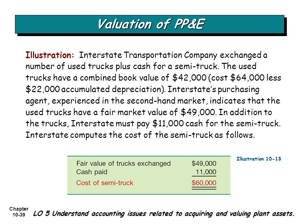 Chapter 10-39 Valuation of PP&E LO 5 Understand accounting issues related to acquiring and valuing plant assets. Illustration: Interstate Transportati