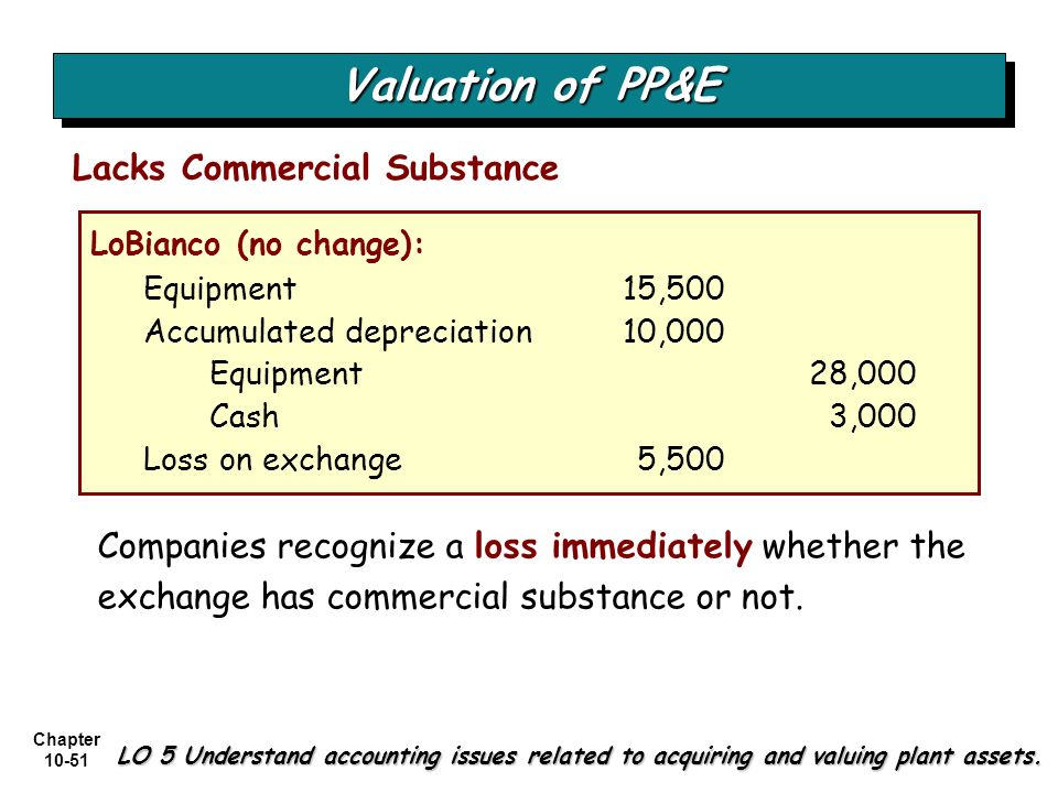 Chapter 10-51 Lacks Commercial Substance LO 5 Understand accounting issues related to acquiring and valuing plant assets. LoBianco (no change): Equipm