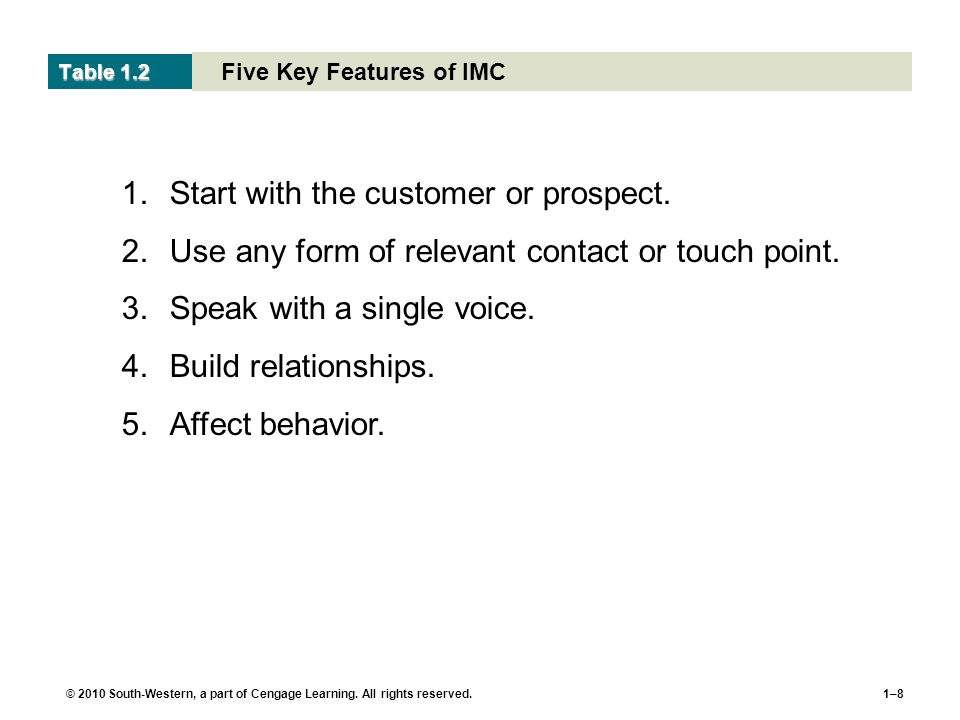 © 2010 South-Western, a part of Cengage Learning. All rights reserved.1–8 Five Key Features of IMC Table 1.2 1.Start with the customer or prospect. 2.