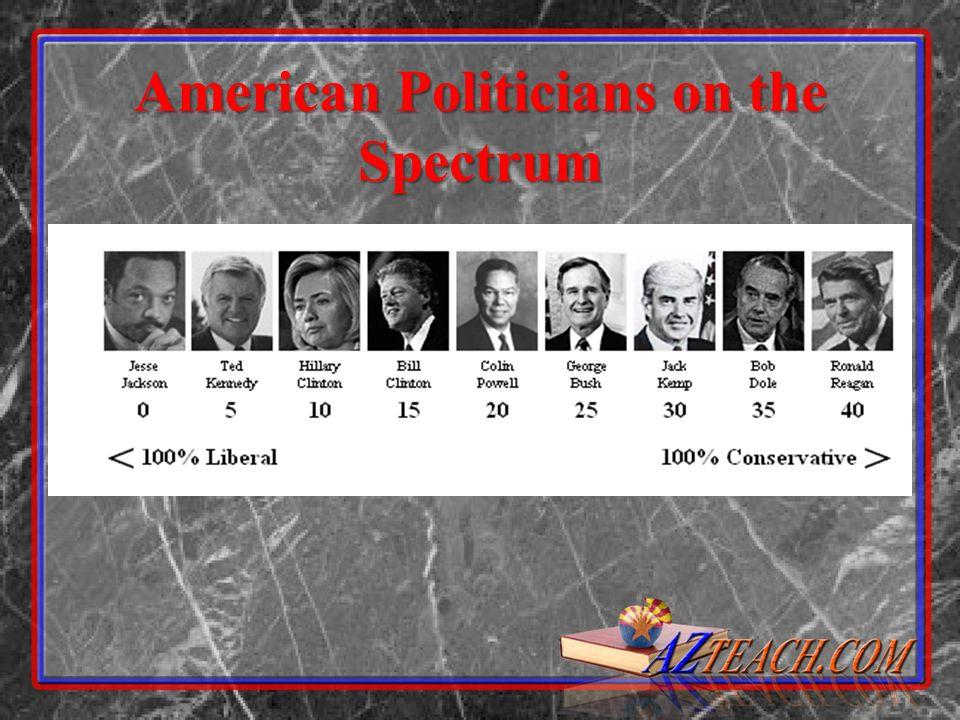 American Politicians on the Spectrum