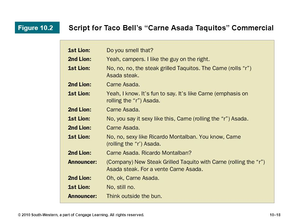 © 2010 South-Western, a part of Cengage Learning. All rights reserved.10–18 Script for Taco Bells Carne Asada Taquitos Commercial Figure 10.2