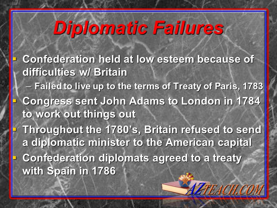 Diplomatic Failures Confederation held at low esteem because of difficulties w/ Britain Confederation held at low esteem because of difficulties w/ Br
