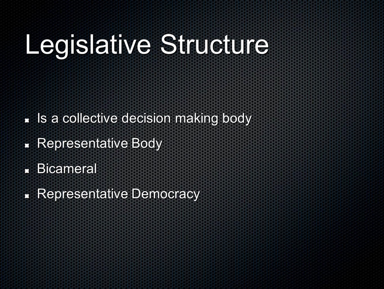 Legislative Structure Is a collective decision making body Representative Body Bicameral Representative Democracy