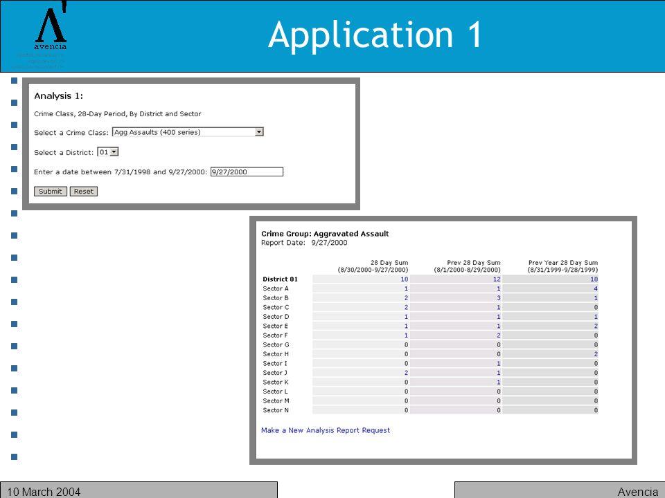 Avencia10 March 2004 Application 1