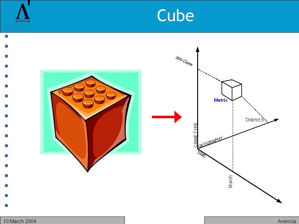Avencia10 March 2004 Cube