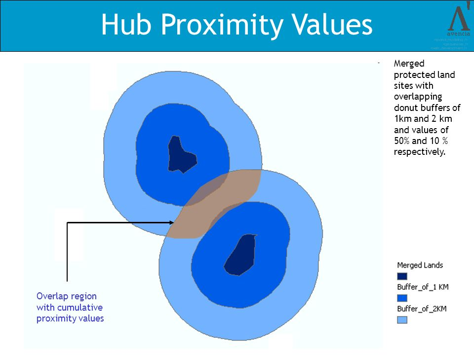 Hub Proximity Values Merged protected land sites with overlapping donut buffers of 1km and 2 km and values of 50% and 10 % respectively. Overlap regio