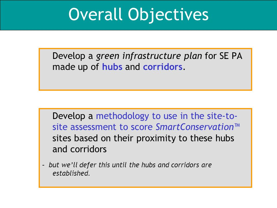 Overall Objectives Develop a green infrastructure plan for SE PA made up of hubs and corridors. Develop a methodology to use in the site-to- site asse