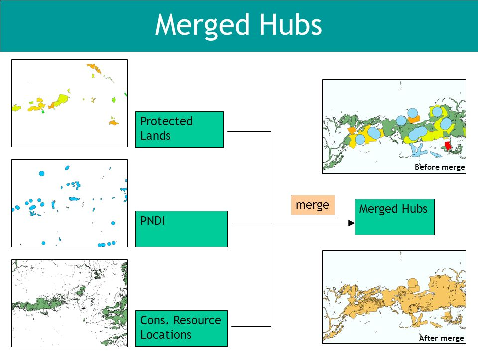 Create a Network of Corridors using the following parameters: 1.For each Hub > 500 acres, select all other hubs within 15 miles 2.Draw least cost path to each 3.Create a Cost Corridor 4.A = Corridor Conservation Value.