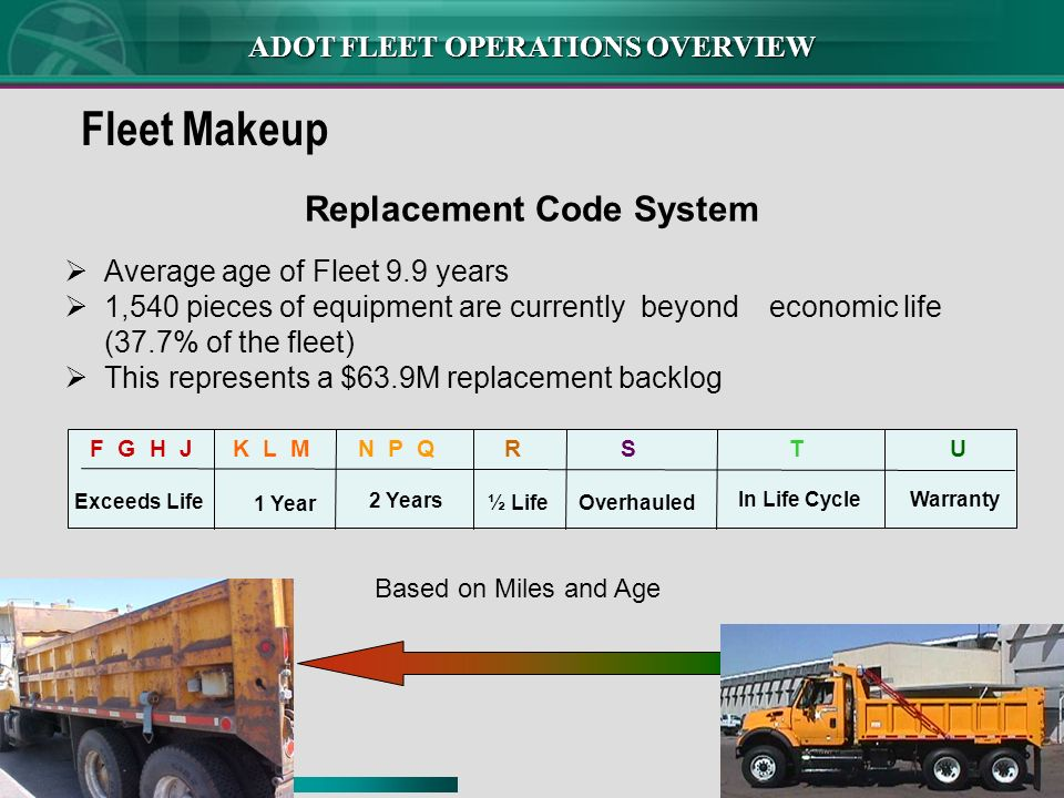 ADOT FLEET OPERATIONS OVERVIEW F G H JK L MN P Q R S T U Exceeds Life 1 Year 2 Years ½ Life Overhauled In Life CycleWarranty Replacement Code System Based on Miles and Age Average age of Fleet 9.9 years 1,540 pieces of equipment are currently beyond economic life (37.7% of the fleet) This represents a $63.9M replacement backlog Fleet Makeup