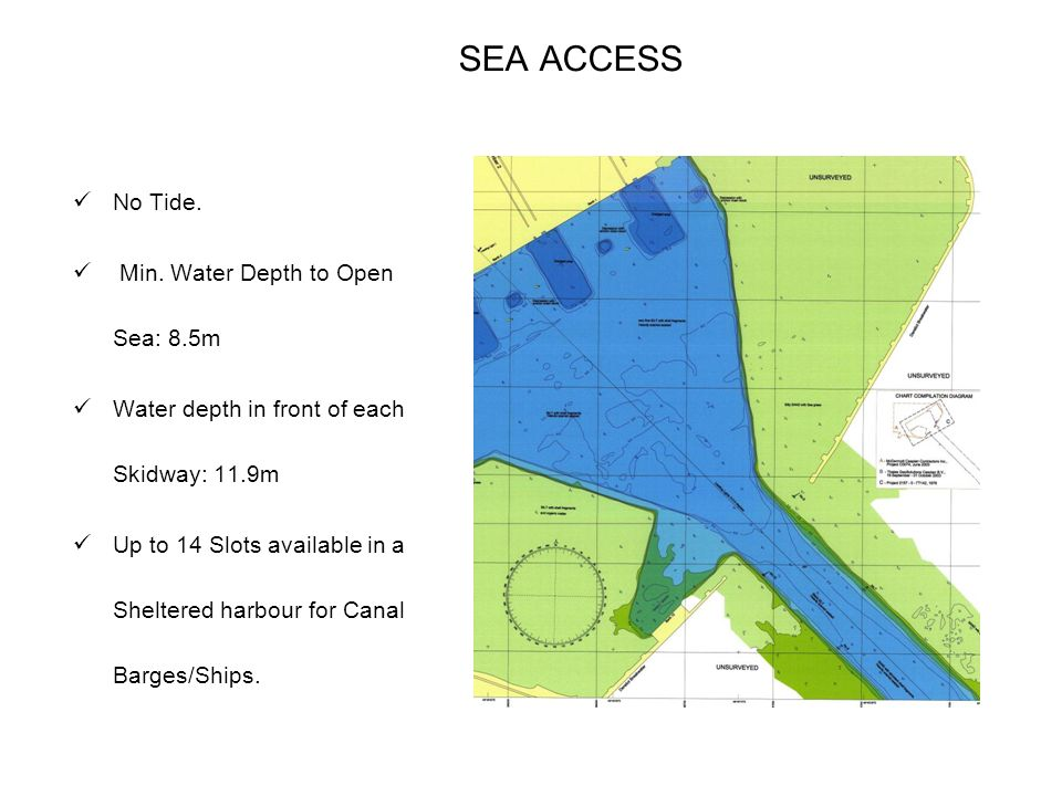 SEA ACCESS No Tide. Min. Water Depth to Open Sea: 8.5m Water depth in front of each Skidway: 11.9m Up to 14 Slots available in a Sheltered harbour for