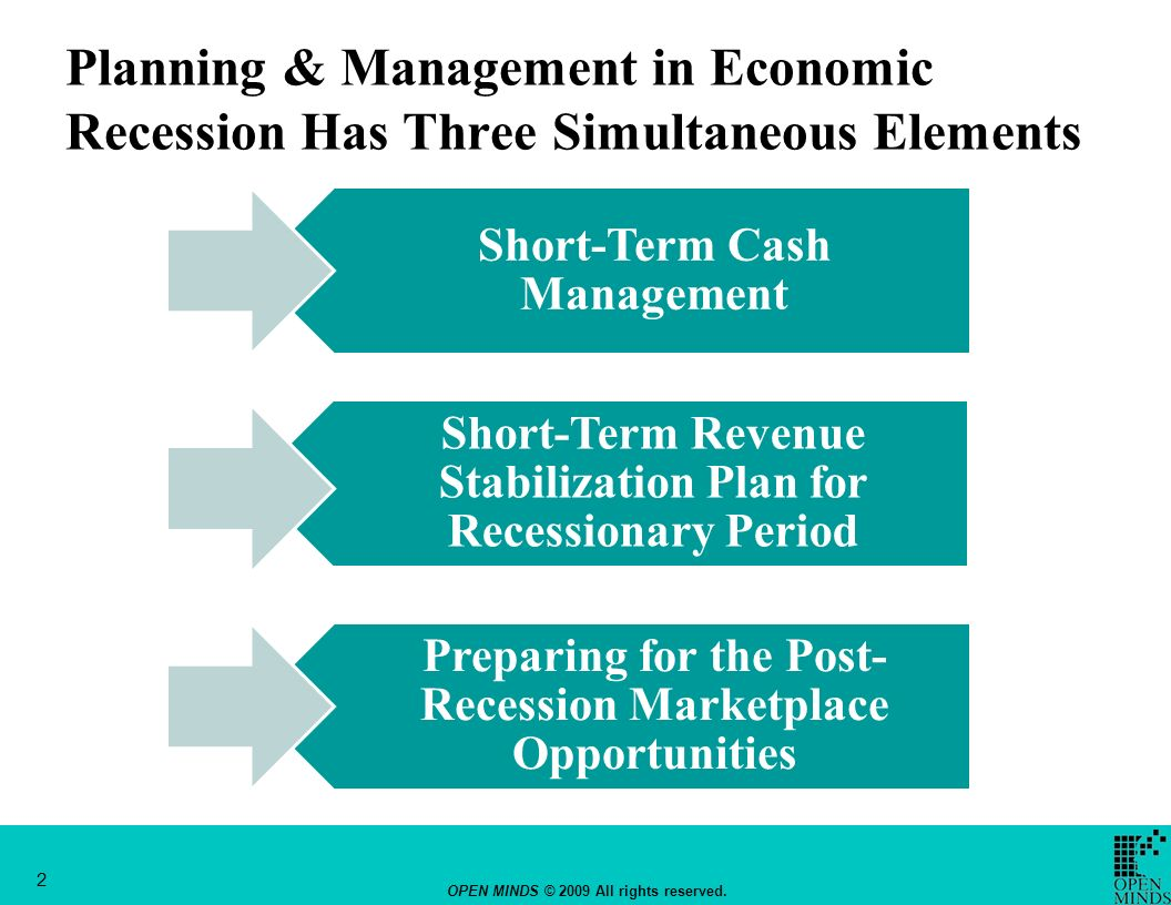 Planning & Management in Economic Recession Has Three Simultaneous Elements Short-Term Cash Management Short-Term Revenue Stabilization Plan for Recessionary Period Preparing for the Post- Recession Marketplace Opportunities OPEN MINDS © 2009 All rights reserved.