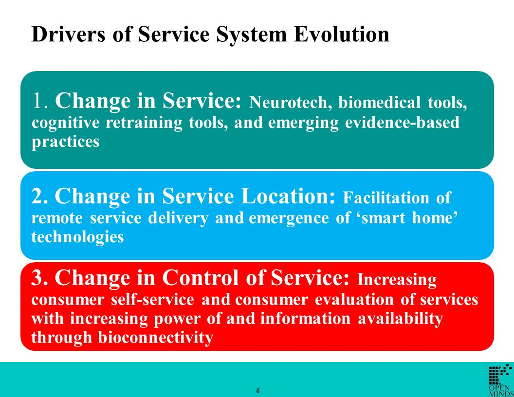 Drivers of Service System Evolution 6 1.