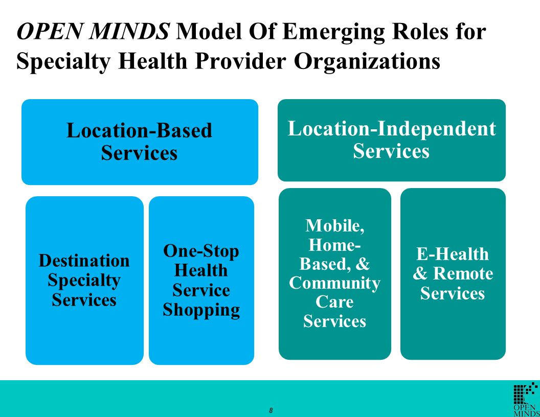 OPEN MINDS Model Of Emerging Roles for Specialty Health Provider Organizations 8 Location-Based Services Destination Specialty Services One-Stop Health Service Shopping Location-Independent Services Mobile, Home- Based, & Community Care Services E-Health & Remote Services