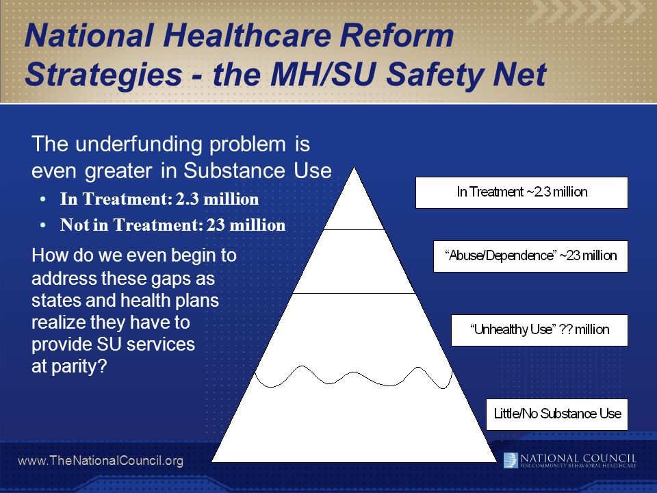 www.TheNationalCouncil.org National Healthcare Reform Strategies - the MH/SU Safety Net The underfunding problem is even greater in Substance Use In T
