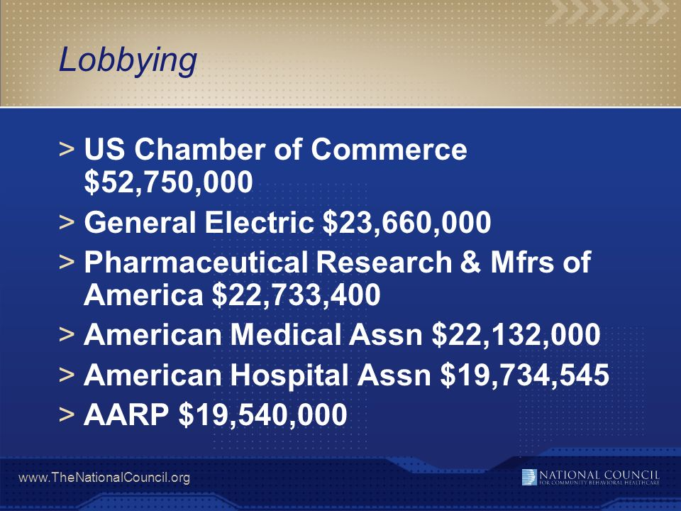 www.TheNationalCouncil.org Lobbying >US Chamber of Commerce $52,750,000 >General Electric $23,660,000 >Pharmaceutical Research & Mfrs of America $22,7
