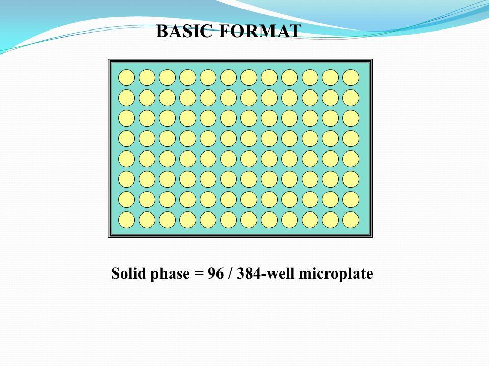 Paranitrophenyl phosphate (PNP) Methyl umbelliferol phosphate Alkaline phosphatase Yellow, 405 nm Methyl umbelliferone Spectrophotometer 365 nm 445 nm Fluorimeter