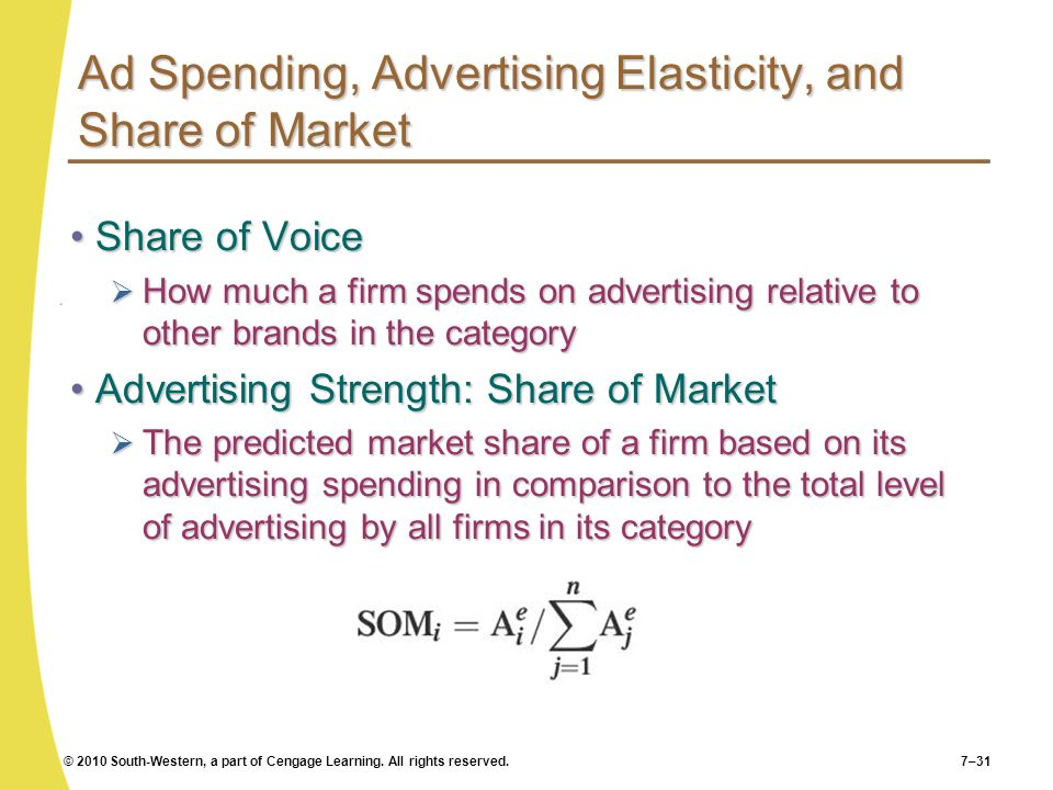 © 2010 South-Western, a part of Cengage Learning. All rights reserved.7–31 Ad Spending, Advertising Elasticity, and Share of Market Share of VoiceShar