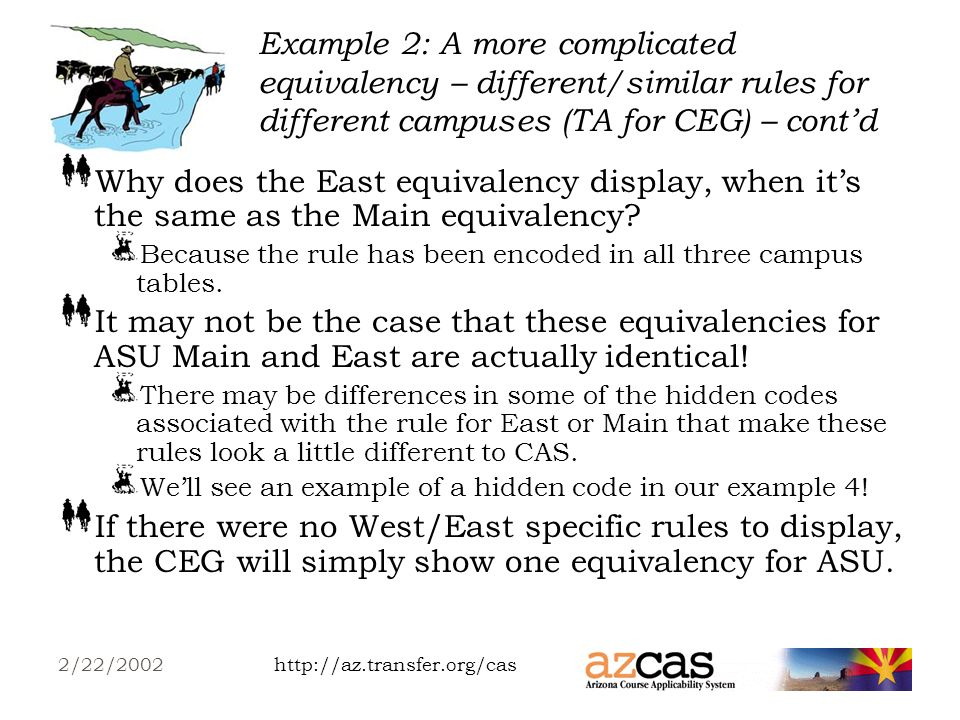 http://az.transfer.org/cas2/22/2002 Example 2: A more complicated equivalency – different/similar rules for different campuses (TA for CEG) Cochise s AJS 101 Equivalent to JUS 100(SB) at ASU Main, AJS 100(SB)at ASU West, and JUS 100(SB) at ASU East.