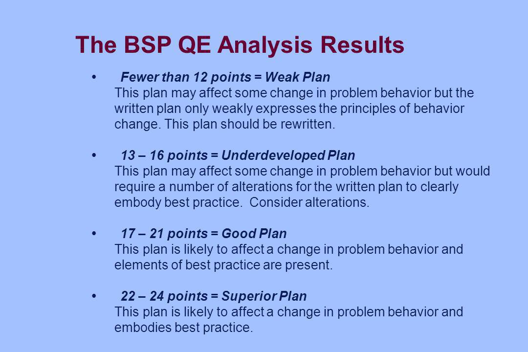 The BSP QE Analysis Results Fewer than 12 points = Weak Plan This plan may affect some change in problem behavior but the written plan only weakly exp