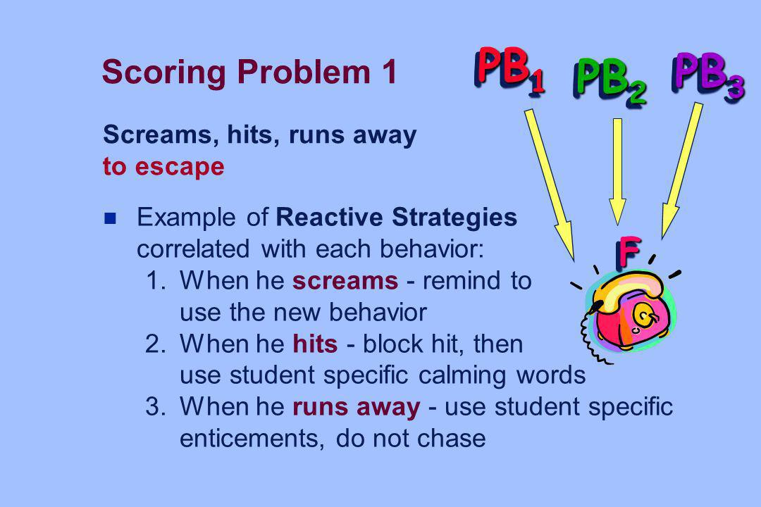n Example of Reactive Strategies correlated with each behavior: 1.When he screams - remind to use the new behavior 2.When he hits - block hit, then us
