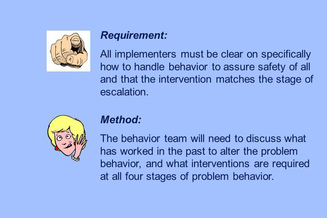 Example of Communication between important stakeholders: Billys team decided on the following communication provisions: 2.Frequency: c.Per Incident: Episodes of protest that include throwing furniture or loud swearing will be reported to the school counselor, who will debrief and send My Inappropriate Behavior analysis sheet to the principal, therapist, family, teacher.