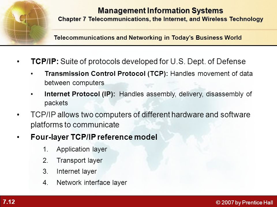 7.12 © 2007 by Prentice Hall Telecommunications and Networking in Todays Business World TCP/IP: Suite of protocols developed for U.S. Dept. of Defense