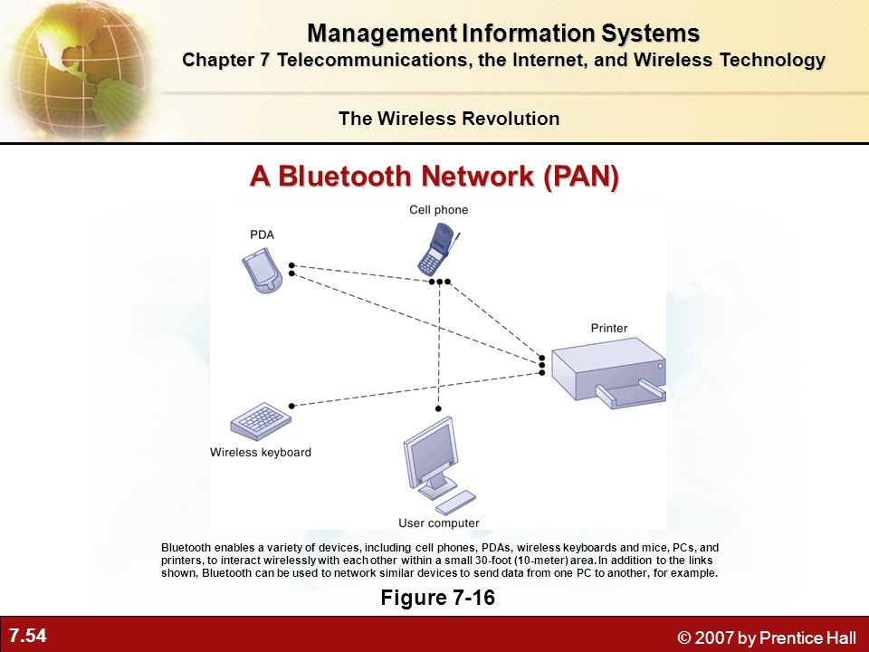 7.54 © 2007 by Prentice Hall A Bluetooth Network (PAN) Figure 7-16 Bluetooth enables a variety of devices, including cell phones, PDAs, wireless keybo