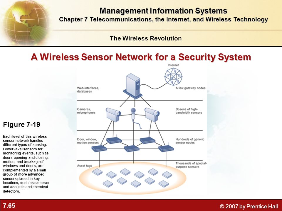 7.65 © 2007 by Prentice Hall A Wireless Sensor Network for a Security System Figure 7-19 Each level of this wireless sensor network handles different