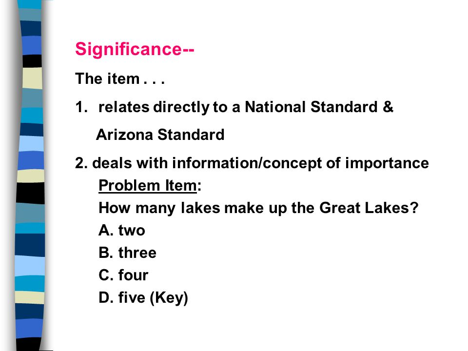 Significance-- The item... 1.relates directly to a National Standard & Arizona Standard 2.