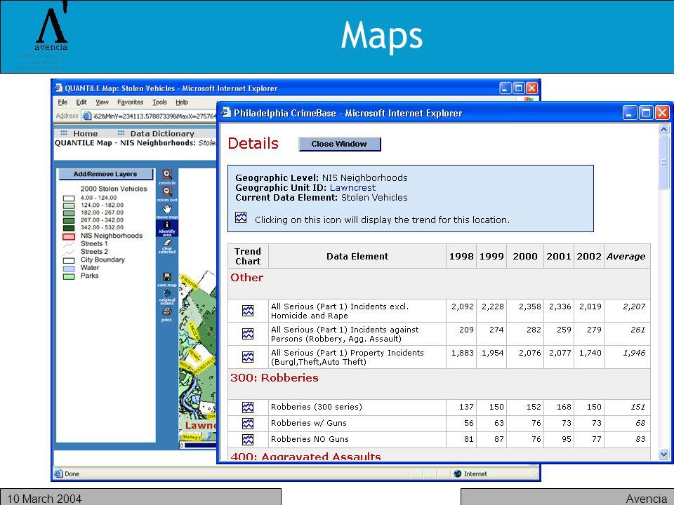 Avencia10 March 2004 Maps