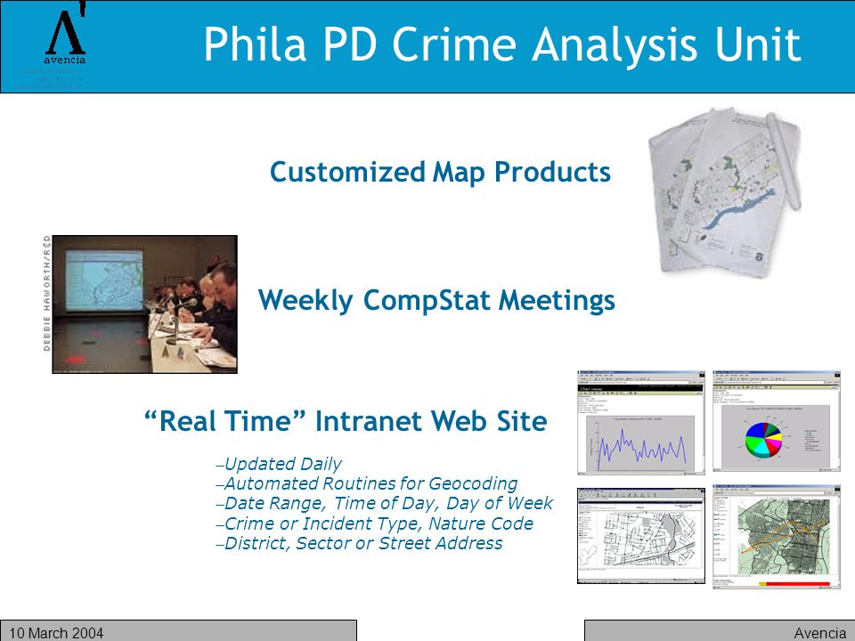Avencia10 March 2004 Phila PD Crime Analysis Unit Customized Map Products Weekly CompStat Meetings Real Time Intranet Web Site Updated Daily Automated Routines for Geocoding Date Range, Time of Day, Day of Week Crime or Incident Type, Nature Code District, Sector or Street Address