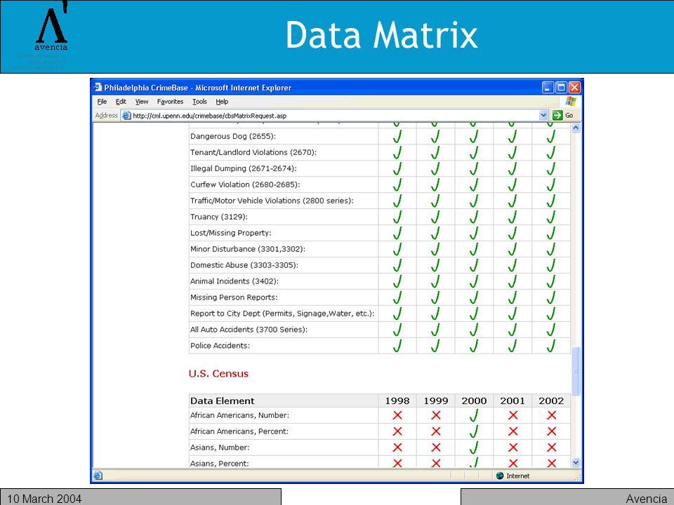 Avencia10 March 2004 Data Matrix