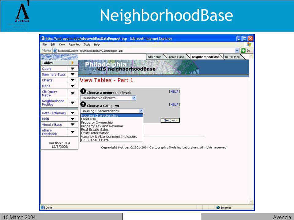 Avencia10 March 2004 NeighborhoodBase